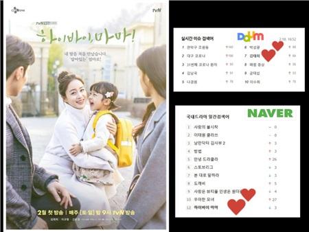 Từ khóa Kim Tae Hee lọt top Trending trên Naver và Daum.